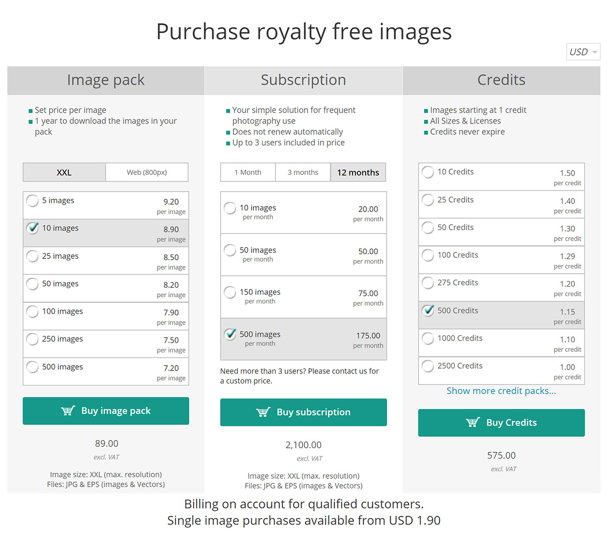 PantherMedia Royalty-free Images Pricing | Stock Photo Adviser
